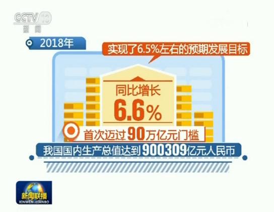 献礼建国70周年 省心办助力企业加速减税降费红包落袋
